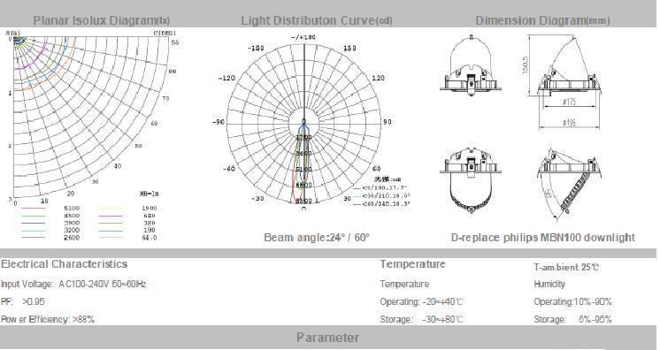 LED podhledové světlo 20W COB otočné naklápěcí