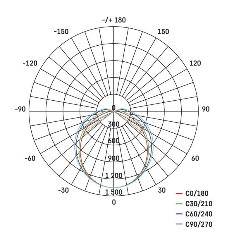 LED prachotěsné svítidlo 41W PROFI+ s klipem IP66 + NOUZOVÉ světlo